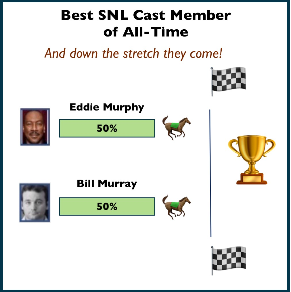 Best SNL Cast-Final Round: WOW! It's a dead heat with hours to go!